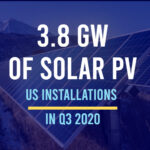 US Solar Companies Installed 3.8 GW of New Solar PV Capacity in 2020 Q3 Alone
