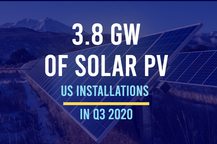 You are currently viewing US Solar Companies Installed 3.8 GW of New Solar PV Capacity in 2020 Q3 Alone