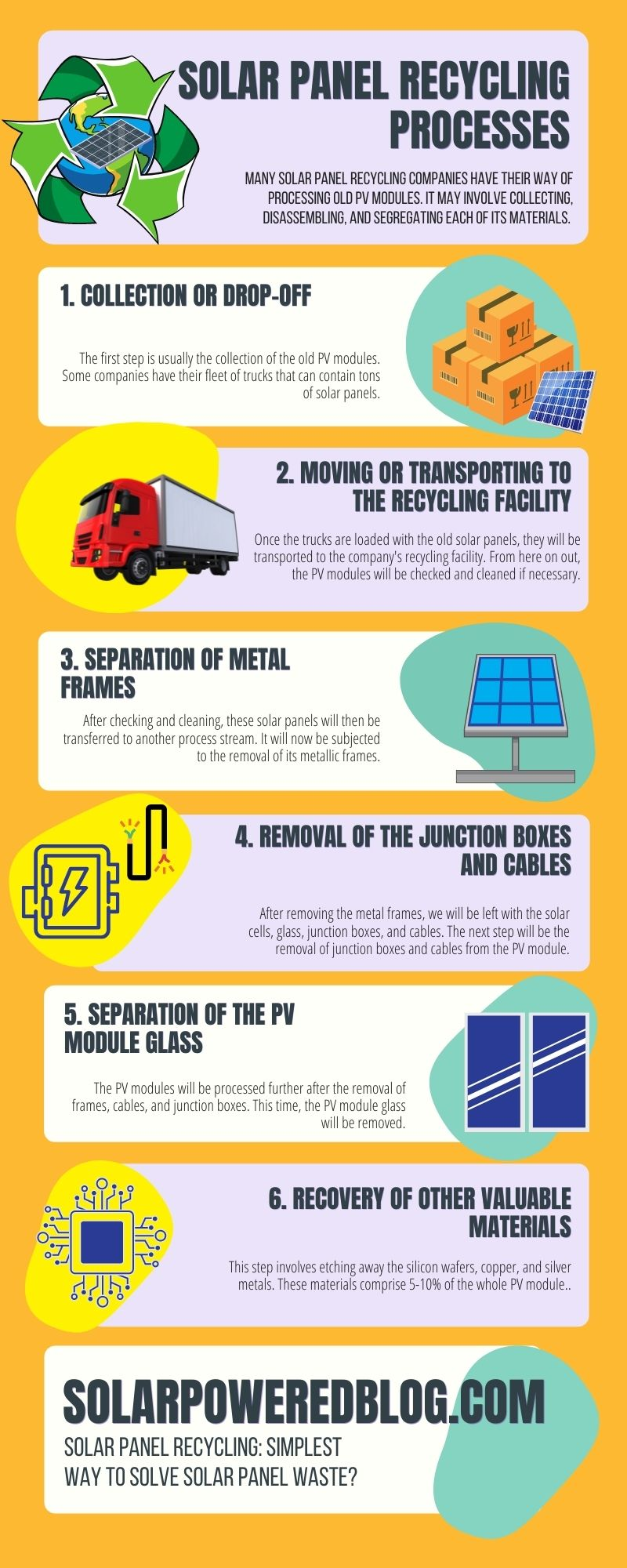 How Do Recycling Companies Process Solar Panels